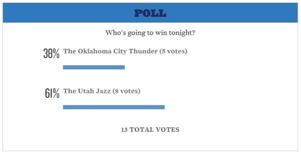 okc poll