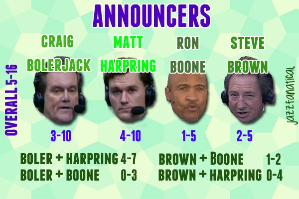 announcers