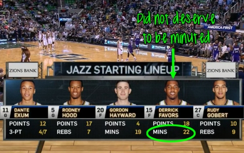 favors minuted