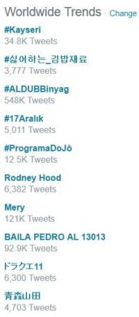 worldwide-trender